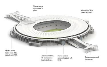 l'esterno del Maracanã nel 2013 (clicca per ingrandire)